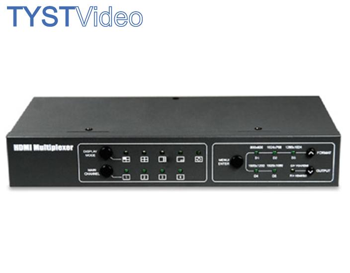 天影视通 HDMI 四画面分割输出